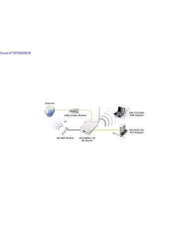 3G WiFi ruuter Edimax 3G-6200nL V2